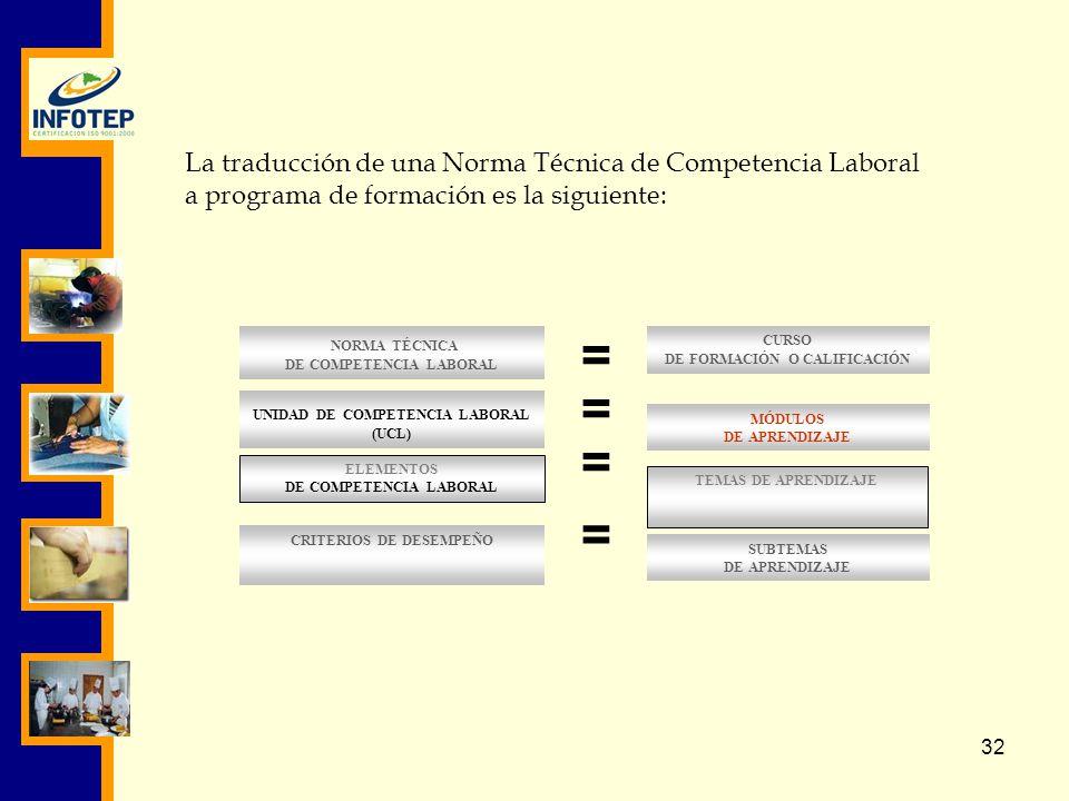 = = = = La traducción de una Norma Técnica de Competencia Laboral