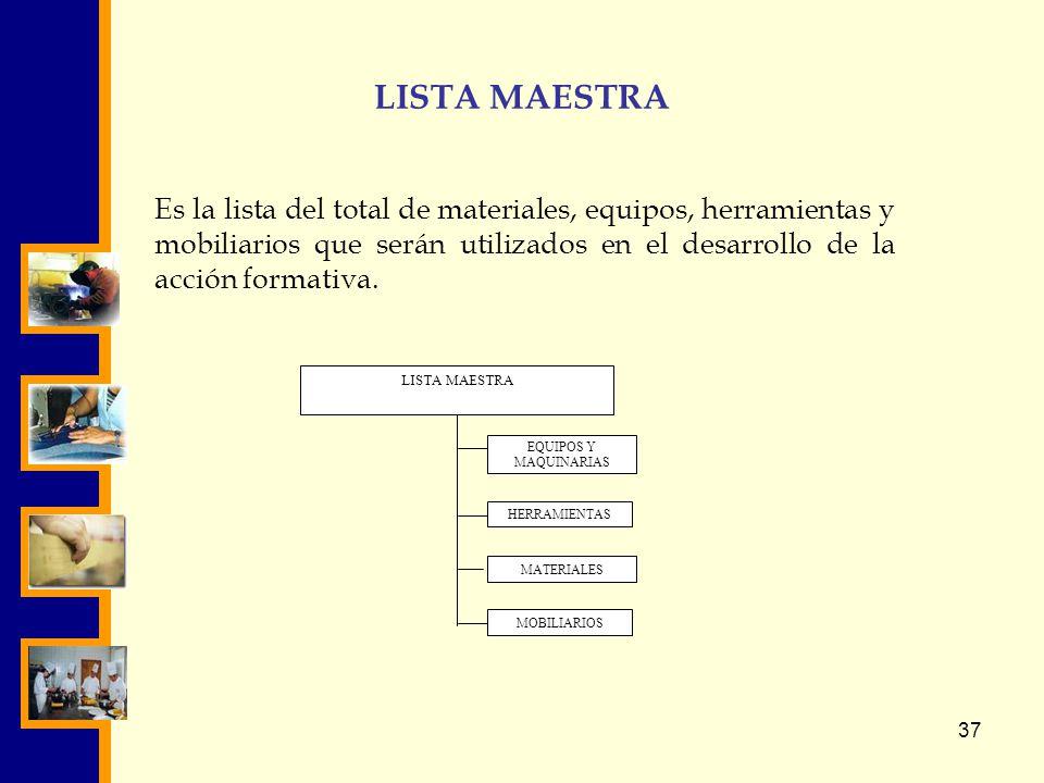 LISTA MAESTRA Es la lista del total de materiales, equipos, herramientas y mobiliarios que serán utilizados en el desarrollo de la acción formativa.