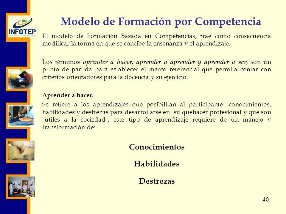 Modelo de Formación por Competencia
