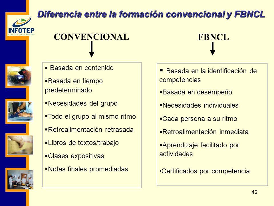 Diferencia entre la formación convencional y FBNCL