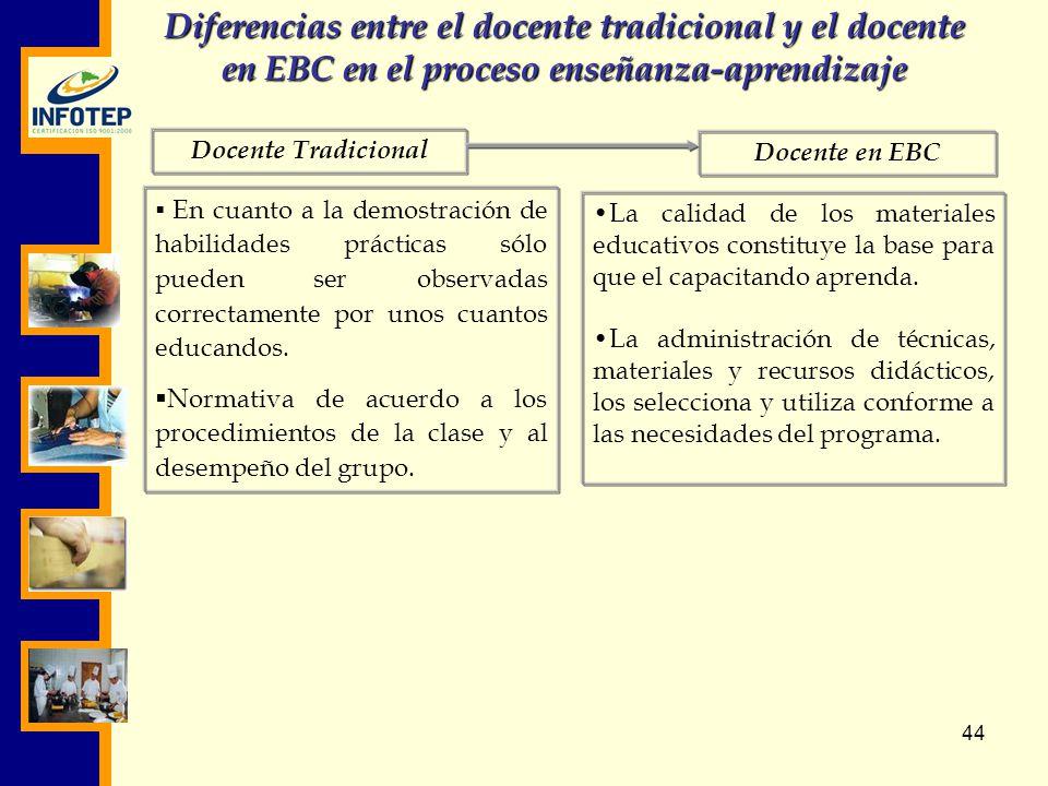 Diferencias entre el docente tradicional y el docente en EBC en el proceso enseñanza-aprendizaje