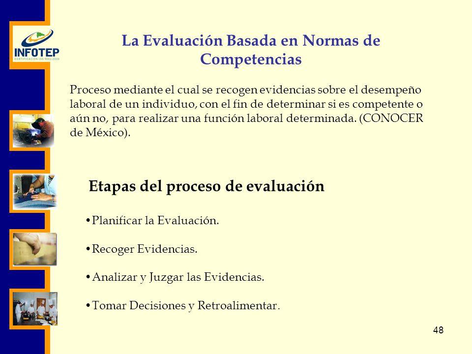 La Evaluación Basada en Normas de Competencias