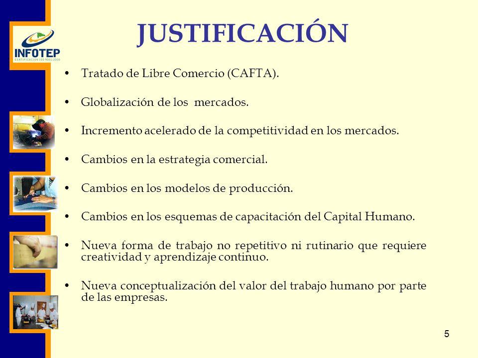JUSTIFICACIÓN Tratado de Libre Comercio (CAFTA).