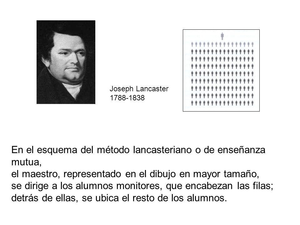 En el esquema del método lancasteriano o de enseñanza mutua,