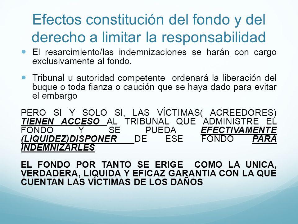 Efectos constitución del fondo y del derecho a limitar la responsabilidad