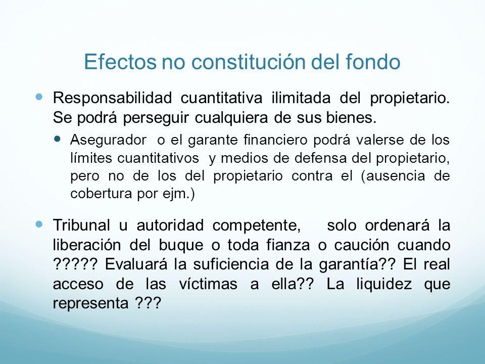Efectos no constitución del fondo