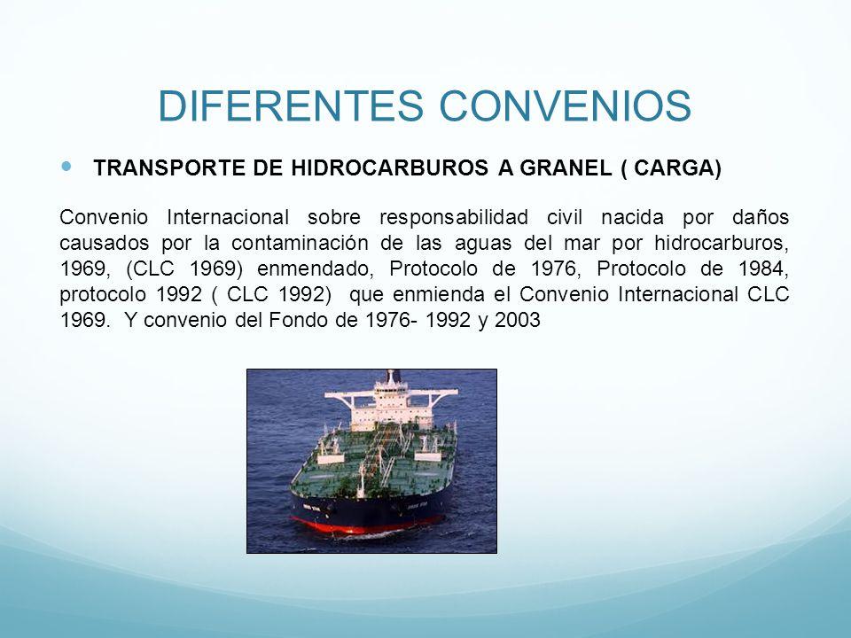 DIFERENTES CONVENIOS TRANSPORTE DE HIDROCARBUROS A GRANEL ( CARGA)