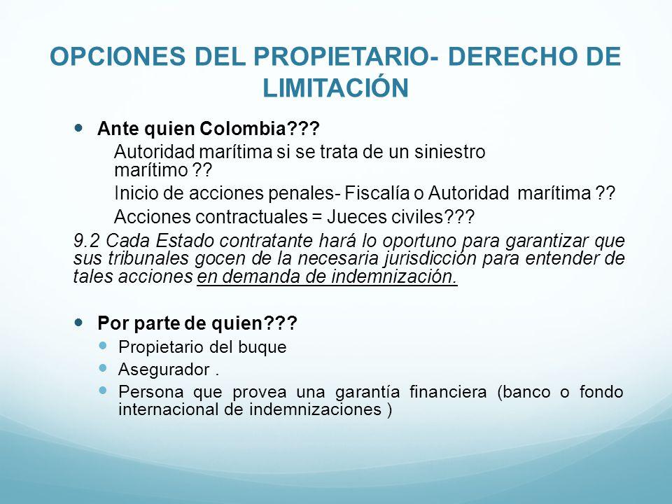OPCIONES DEL PROPIETARIO- DERECHO DE LIMITACIÓN