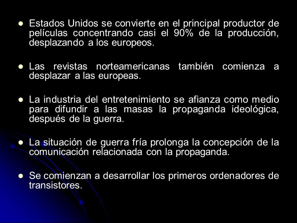 Estados Unidos se convierte en el principal productor de películas concentrando casi el 90% de la producción, desplazando a los europeos.