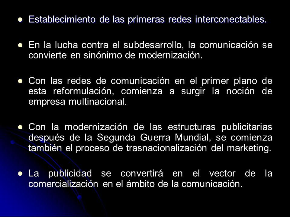 Establecimiento de las primeras redes interconectables.