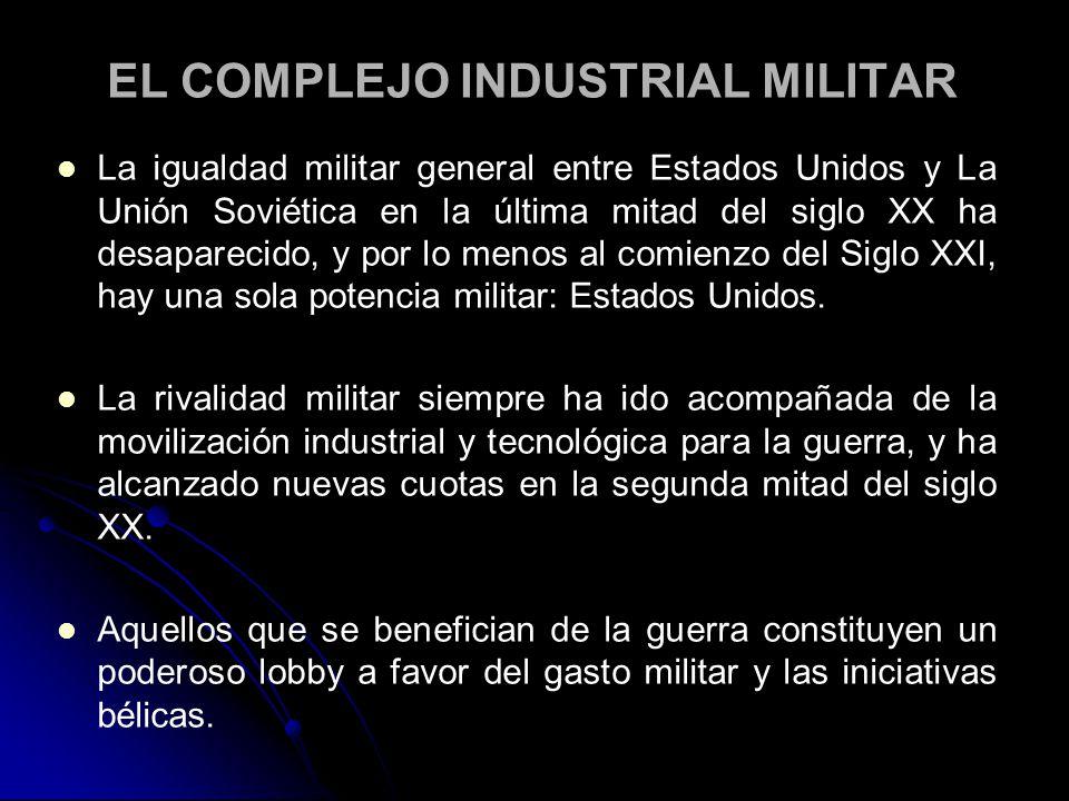 EL COMPLEJO INDUSTRIAL MILITAR