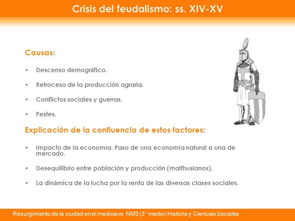 Crisis del feudalismo: ss. XIV-XV