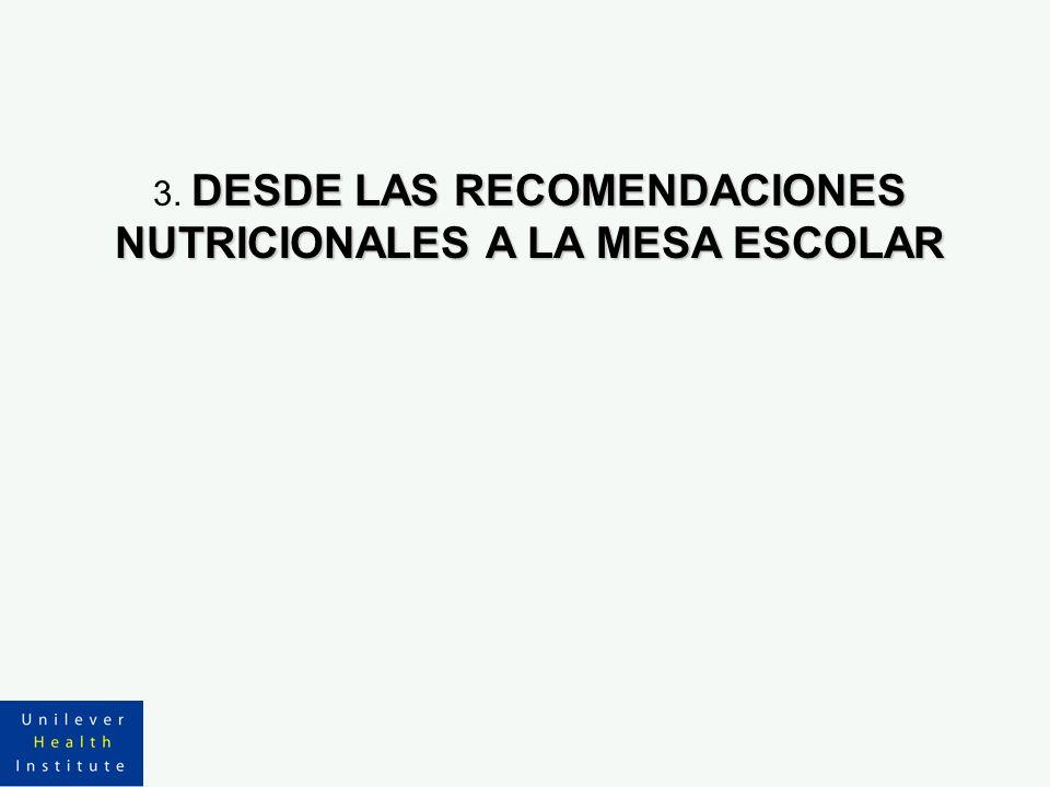 3. DESDE LAS RECOMENDACIONES NUTRICIONALES A LA MESA ESCOLAR