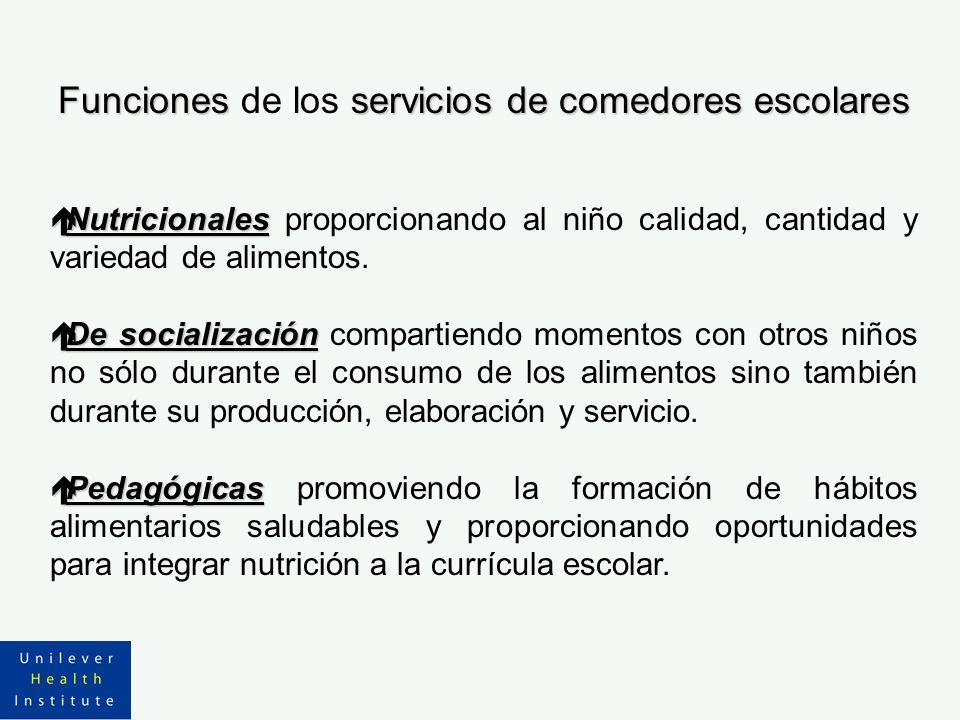 Funciones de los servicios de comedores escolares