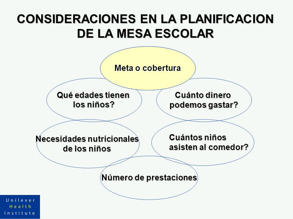 CONSIDERACIONES EN LA PLANIFICACION DE LA MESA ESCOLAR