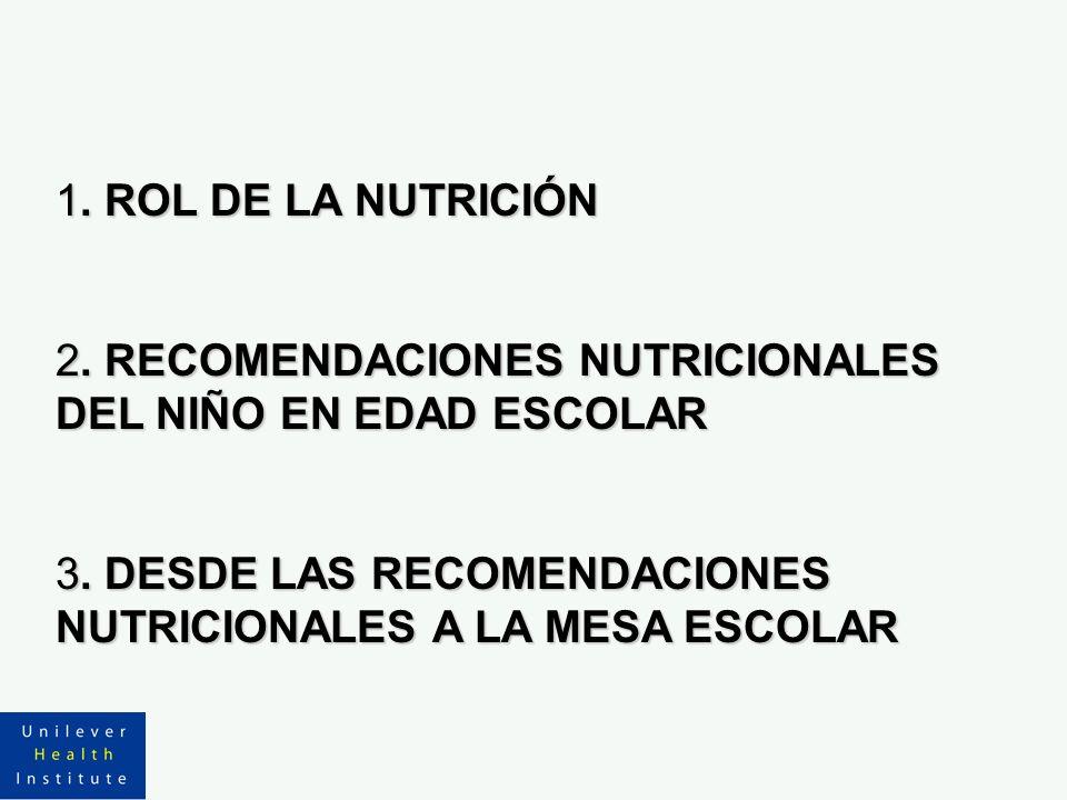 ROL DE LA NUTRICIÓN . RECOMENDACIONES NUTRICIONALES DEL NIÑO EN EDAD ESCOLAR.