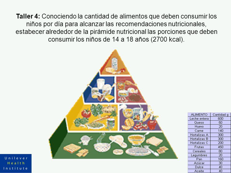 Taller 4: Conociendo la cantidad de alimentos que deben consumir los niños por día para alcanzar las recomendaciones nutricionales, estabecer alrededor de la pirámide nutricional las porciones que deben consumir los niños de 14 a 18 años (2700 kcal).