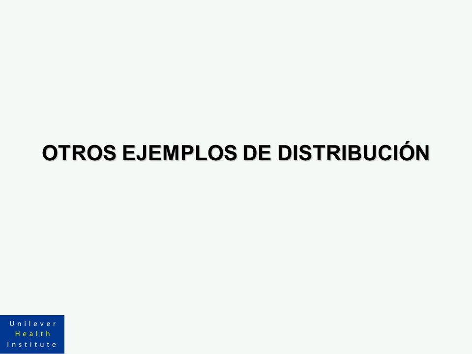 OTROS EJEMPLOS DE DISTRIBUCIÓN