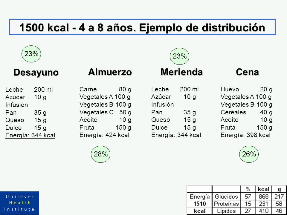 1500 kcal - 4 a 8 años. Ejemplo de distribución