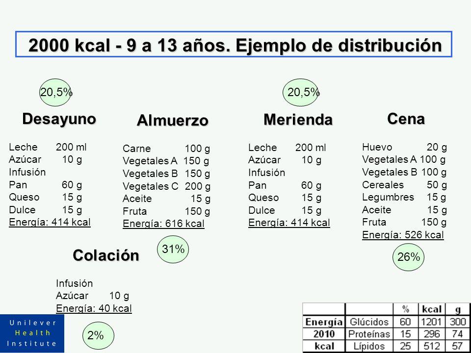 2000 kcal - 9 a 13 años. Ejemplo de distribución