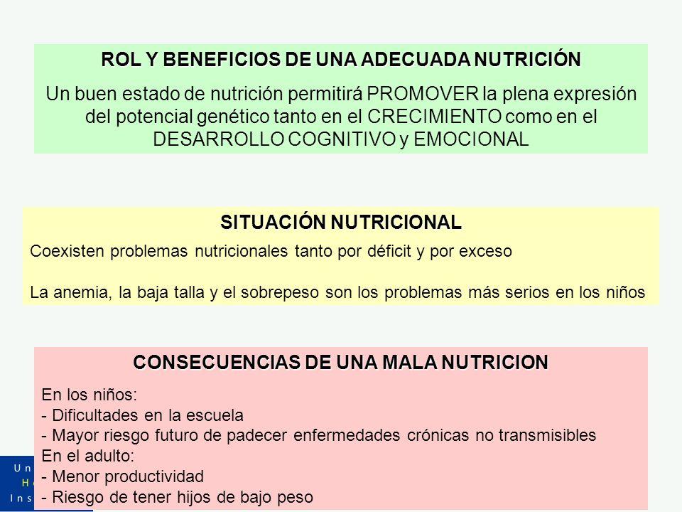 ROL Y BENEFICIOS DE UNA ADECUADA NUTRICIÓN
