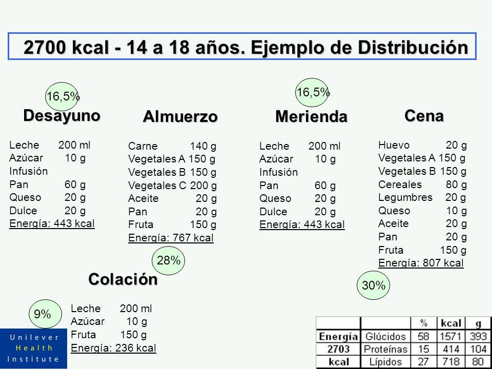 2700 kcal - 14 a 18 años. Ejemplo de Distribución