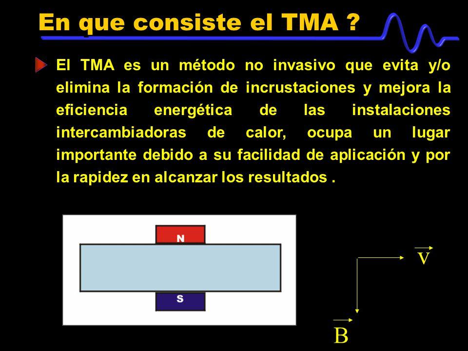 v En que consiste el TMA B