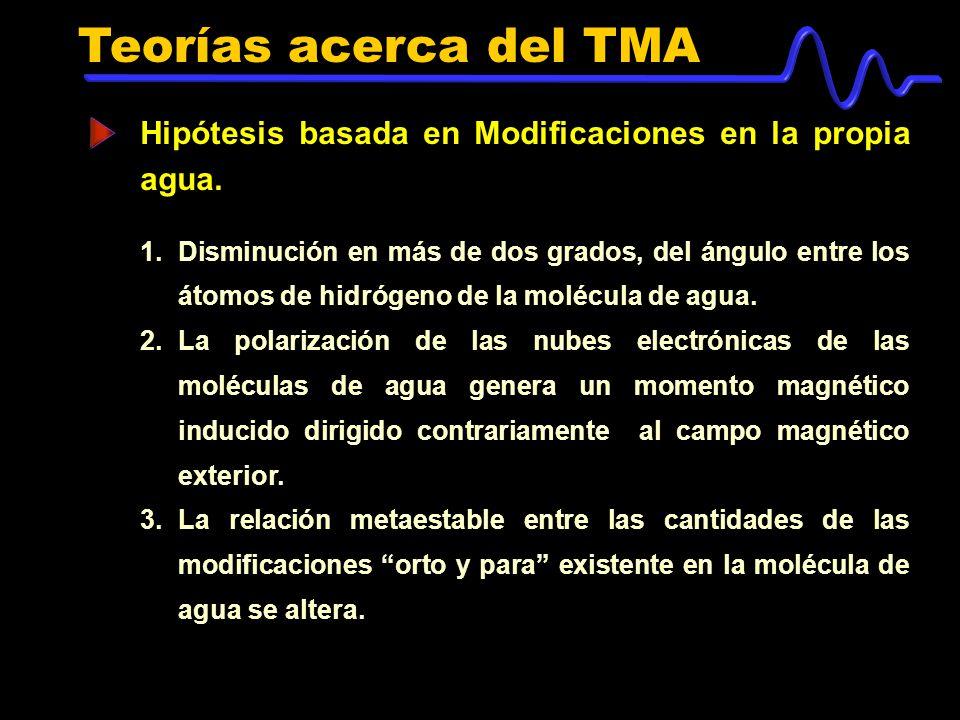 Teorías acerca del TMA Hipótesis basada en Modificaciones en la propia agua.