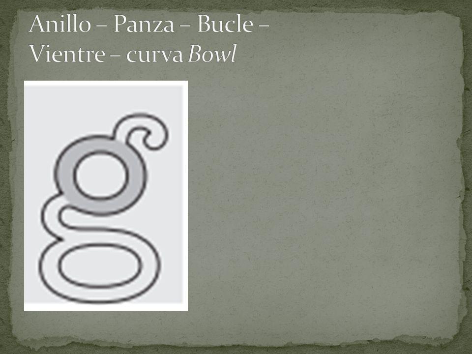 Anillo – Panza – Bucle – Vientre – curva Bowl