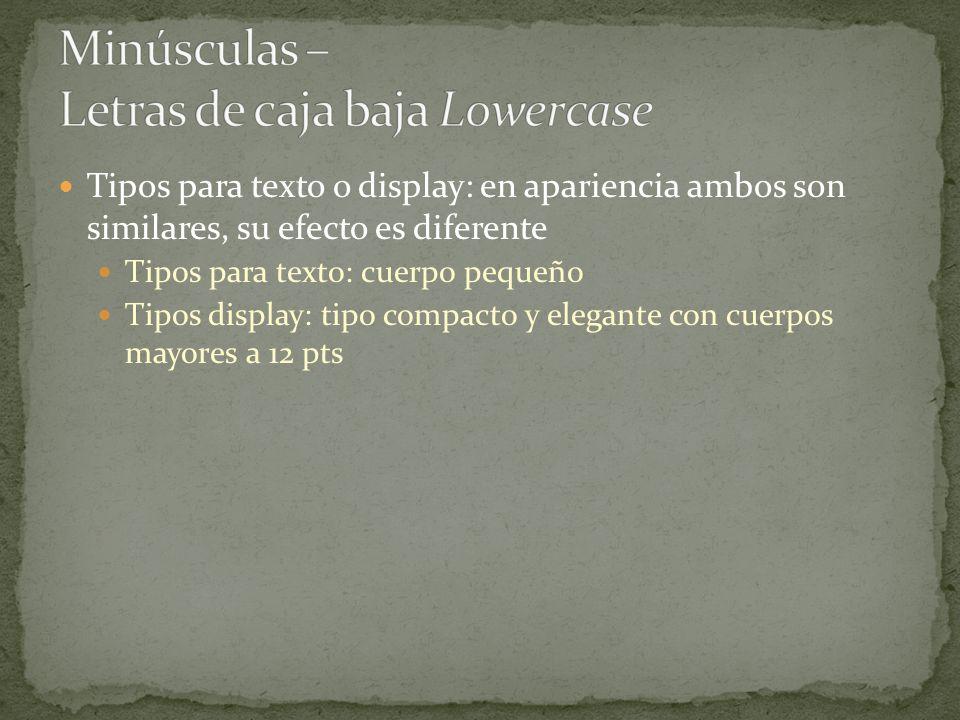 Minúsculas – Letras de caja baja Lowercase