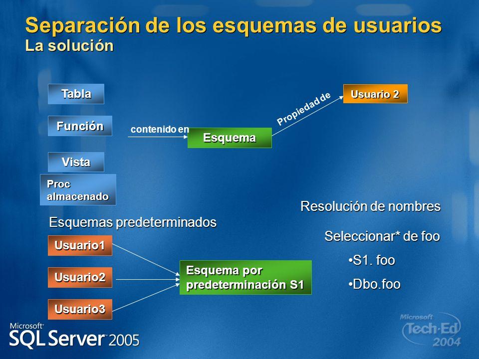 Separación de los esquemas de usuarios La solución