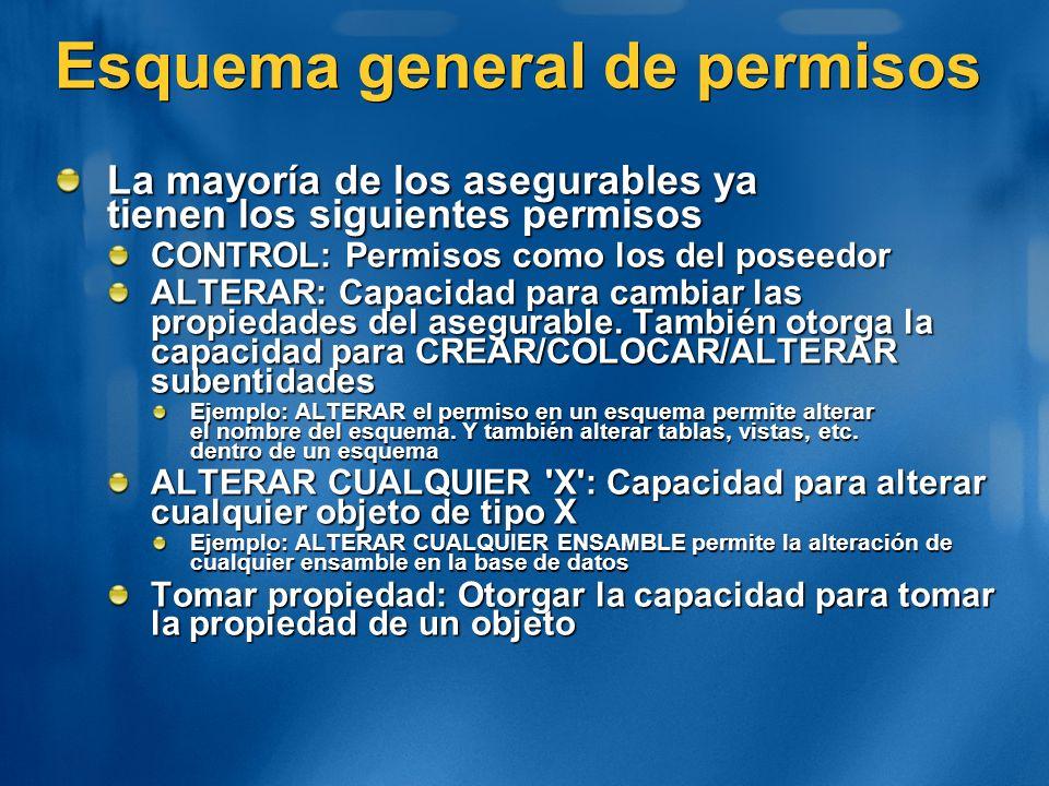 Esquema general de permisos