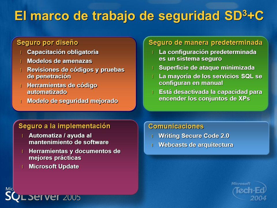 El marco de trabajo de seguridad SD3+C