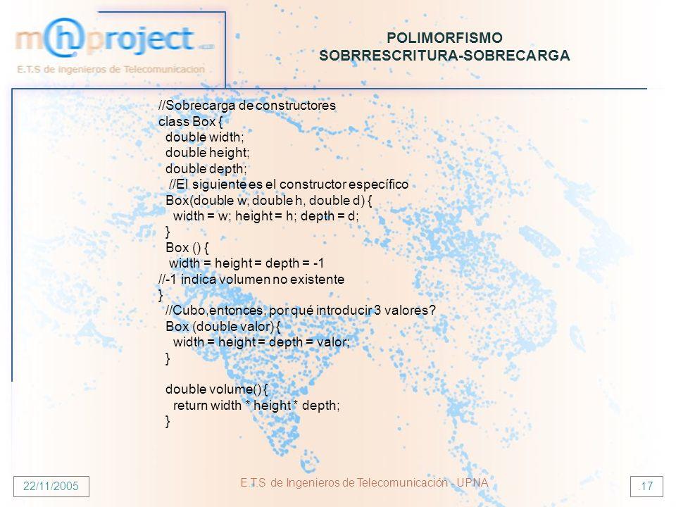 POLIMORFISMO SOBRRESCRITURA-SOBRECARGA