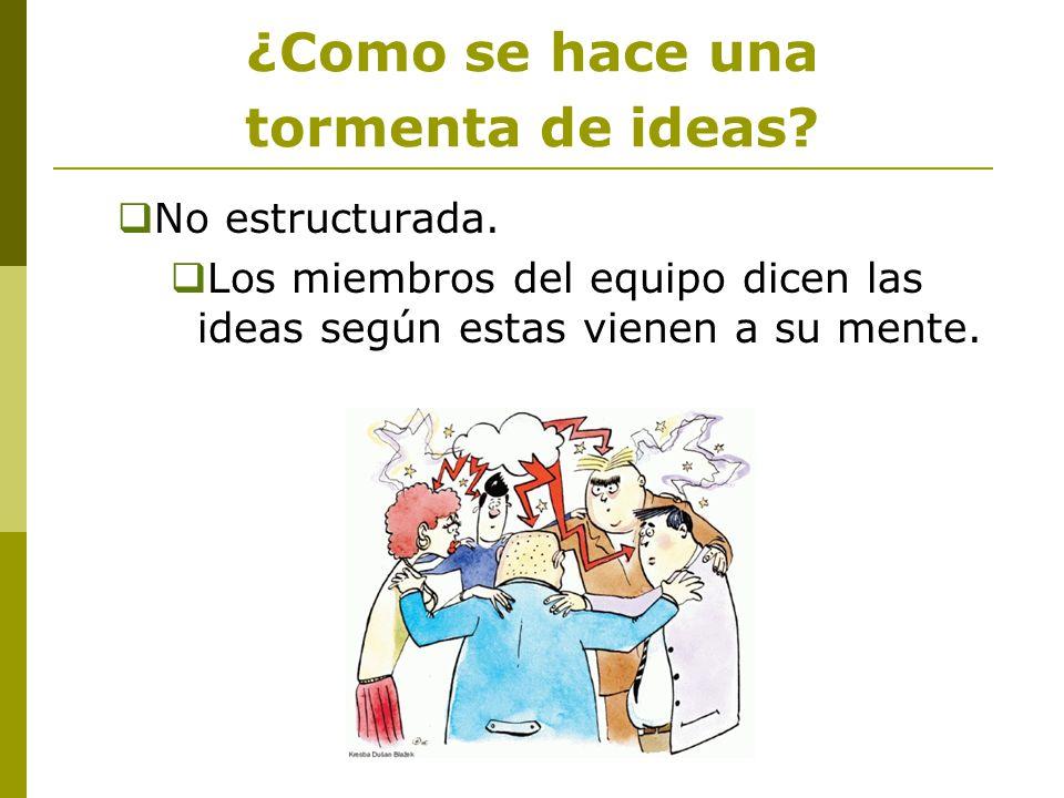 ¿Como se hace una tormenta de ideas