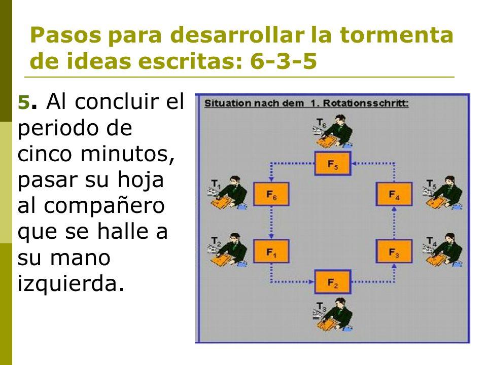 Pasos para desarrollar la tormenta de ideas escritas: 6-3-5