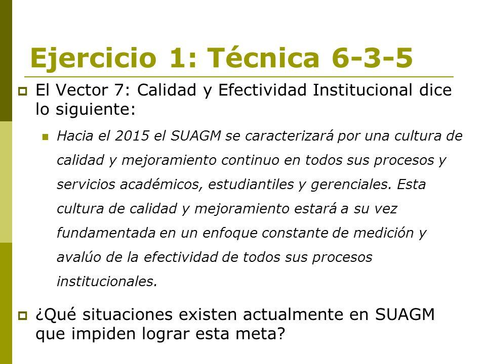 Ejercicio 1: Técnica 6-3-5 El Vector 7: Calidad y Efectividad Institucional dice lo siguiente: