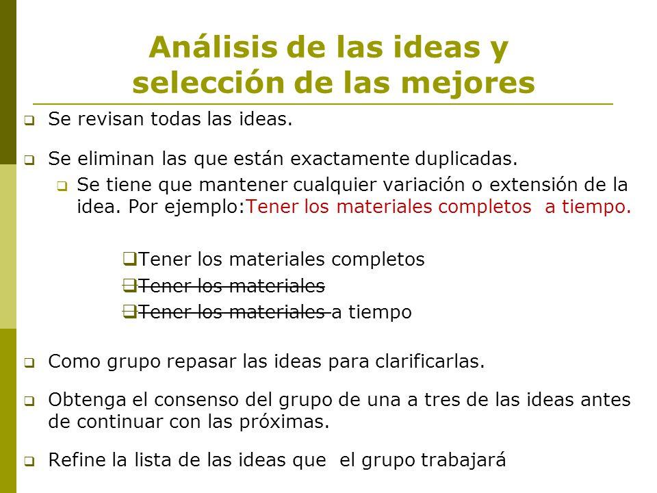 Análisis de las ideas y selección de las mejores
