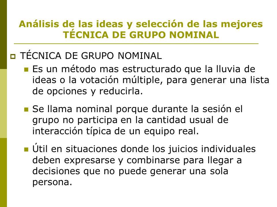 Análisis de las ideas y selección de las mejores TÉCNICA DE GRUPO NOMINAL