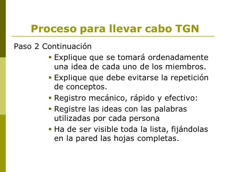 Proceso para llevar cabo TGN