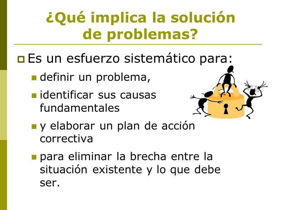 ¿Qué implica la solución de problemas