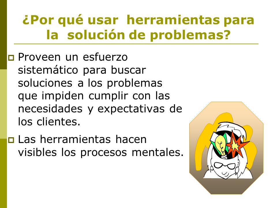 ¿Por qué usar herramientas para la solución de problemas