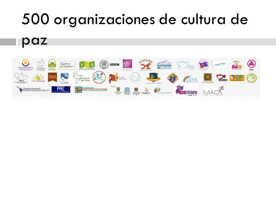 500 organizaciones de cultura de paz
