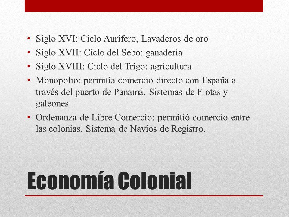 Economía Colonial Siglo XVI: Ciclo Aurífero, Lavaderos de oro