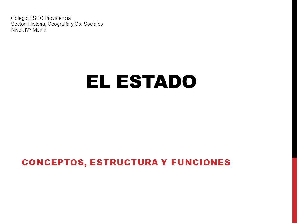 Conceptos, estructura y funciones