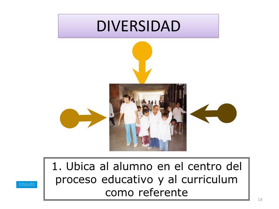 DIVERSIDAD 1. Ubica al alumno en el centro del proceso educativo y al curriculum como referente