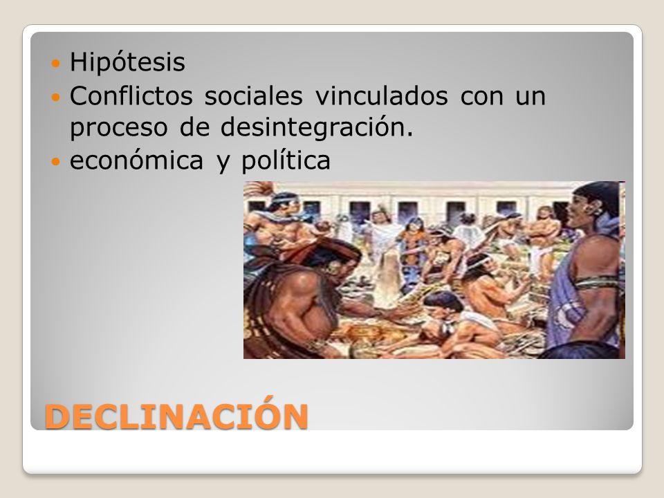 DECLINACIÓN Hipótesis