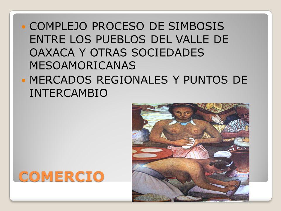 COMPLEJO PROCESO DE SIMBOSIS ENTRE LOS PUEBLOS DEL VALLE DE OAXACA Y OTRAS SOCIEDADES MESOAMORICANAS