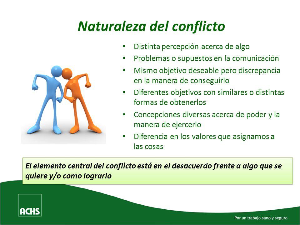 Naturaleza del conflicto