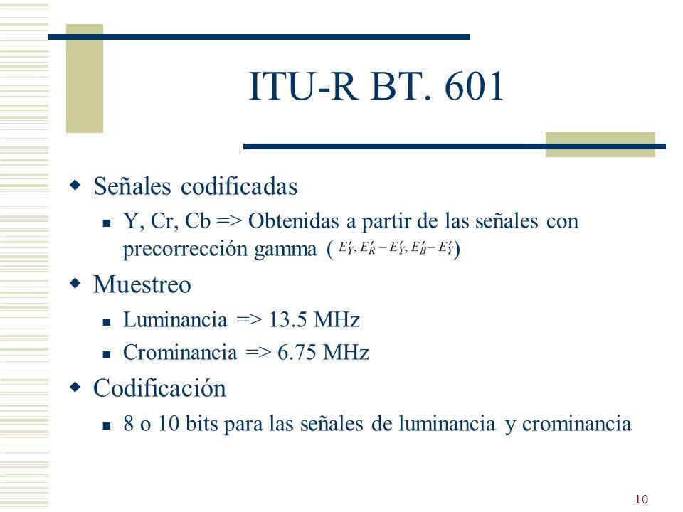 ITU-R BT. 601 Señales codificadas Muestreo Codificación